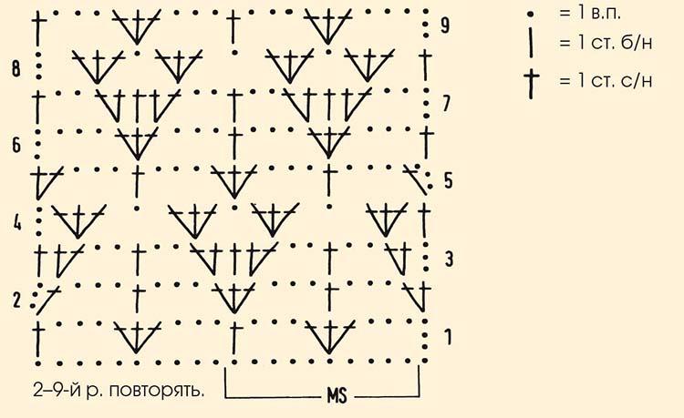Узор треугольники крючком: схема вязания yzor treugolniki 2