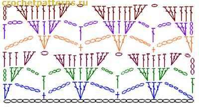 Узор треугольники крючком: схема вязания yzor treugolniki 4