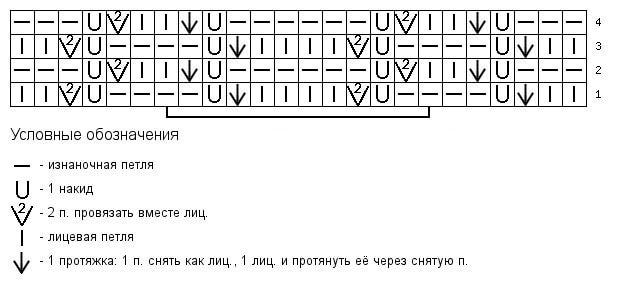 Вертикальные узоры спицами: варианты со схемами vertikalnye uzory spicami 11