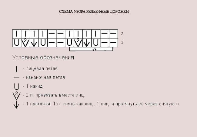 Вертикальные узоры спицами: варианты со схемами vertikalnye uzory spicami 13