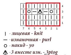 Вертикальные узоры спицами: варианты со схемами vertikalnye uzory spicami 5