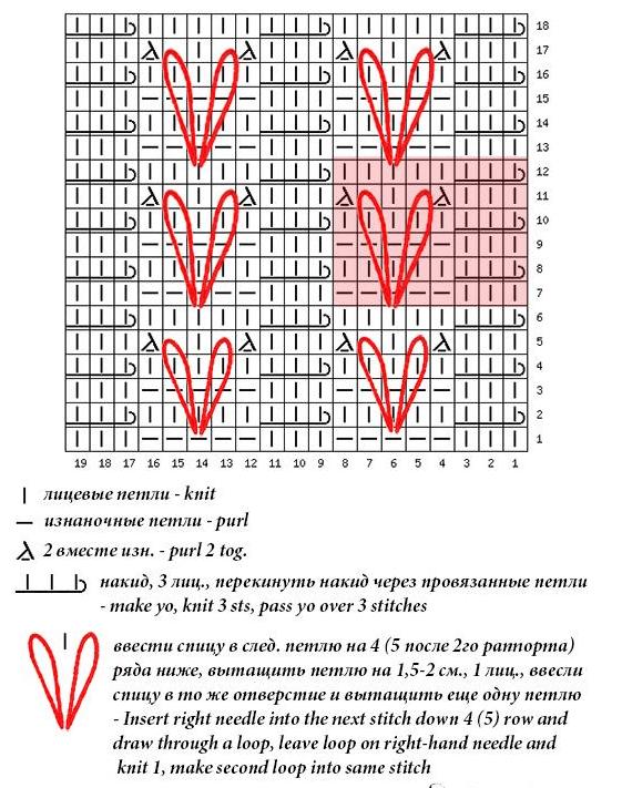 Вертикальные узоры спицами: варианты со схемами vertikalnye uzory spicami 7