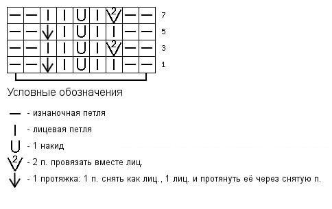 Вертикальные узоры спицами: варианты со схемами vertikalnye uzory spicami 9