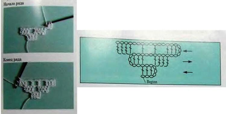 Филейные узоры крючком: техника вязания filejnye uzory kryuchkom skhemy 7