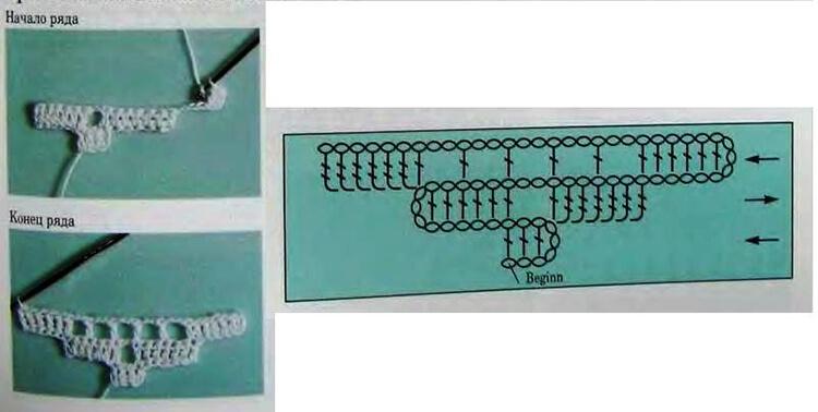 Филейные узоры крючком: техника вязания filejnye uzory kryuchkom skhemy 9
