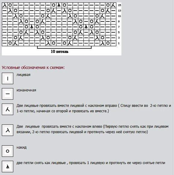 Узор Ромбы спицами: схемы вязаний romby shemy opisanie 10