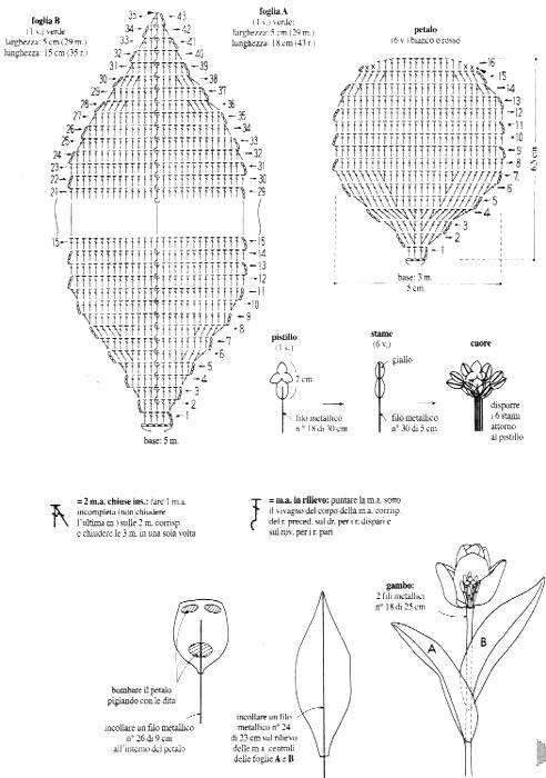 Вязаный тюльпан крючком: красивый и оригинальный подарок tyulpan kryuchkom 8