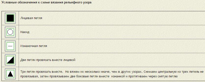 Вяжем спицами толстой пряжой: особенности выбора, схемы uzor iz tolstoj pryazhi 5