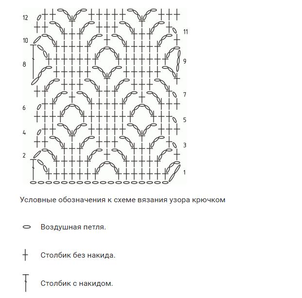Узор Ромбы крючком: подробное описание uzor romby kryuchkom 2