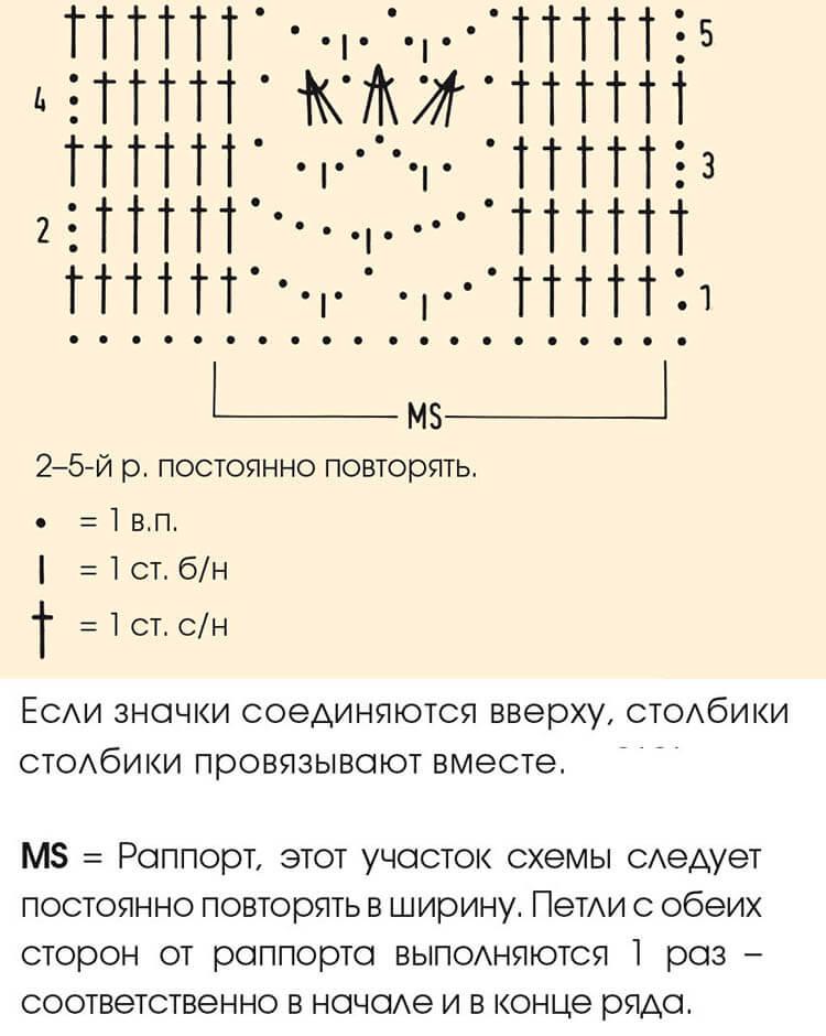 Вертикальные узоры крючком: красивые схемы vertikalnye uzory kryuchkom 2