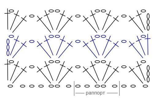 Вертикальные узоры крючком: красивые схемы vertikalnye uzory kryuchkom 5