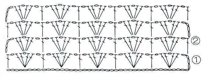 Вертикальные узоры крючком: красивые схемы vertikalnye uzory kryuchkom 9
