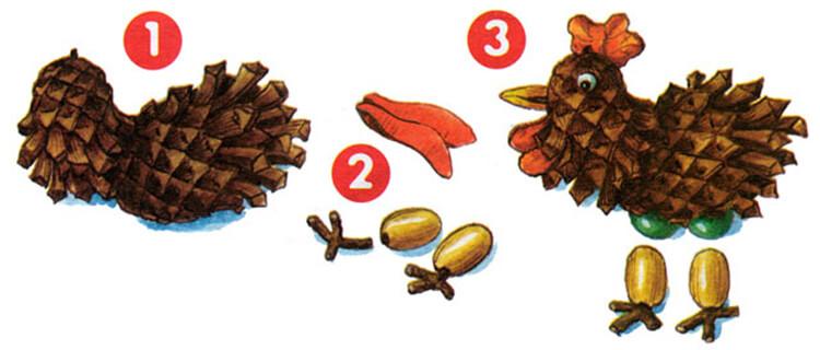 Красивые поделки из шишек на тему Осень для сада и школы podelki iz shishek svoimi rukami 37