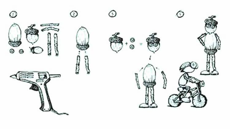 Поделки из природного материала: что можно сделать на осеннюю тематику podelki iz prirodnogo materiala 20 1