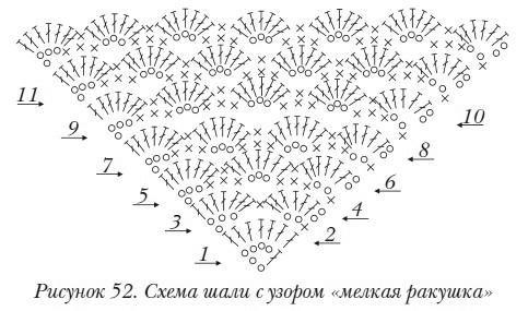 Шаль Ракушки крючком: теплый и стильный аксессуар shal kryuchkom rakushki 2