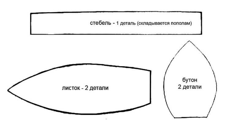 Яркие и оригинальные поделки для любимых мам своими руками podelka ko dnyu materi 109