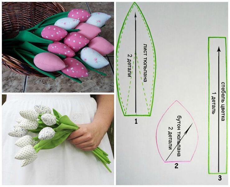 Яркие и оригинальные поделки для любимых мам своими руками podelka ko dnyu materi 110