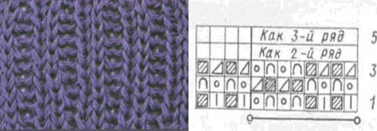 Резинка спицами: как вязать различными способами rezinka spicam 12 13