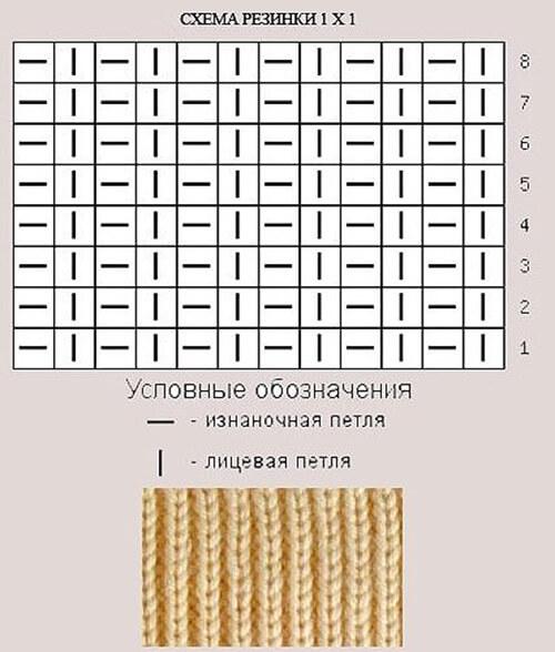 Резинка спицами: как вязать различными способами rezinka spicami 16