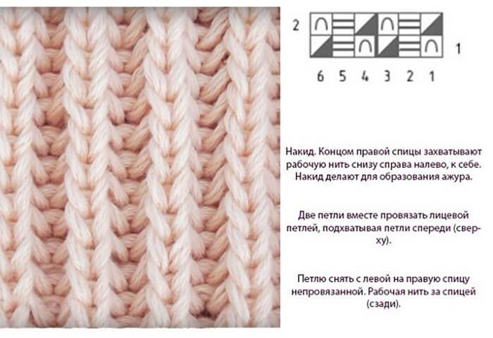 Резинка спицами: как вязать различными способами rezinka spicami 3