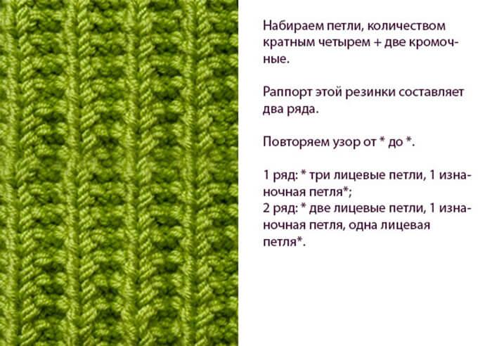 Резинка спицами: как вязать различными способами rezinka spicami 5