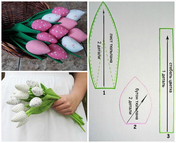 Идеи красивых и оригинальных подарков для любимых мам mame podarok na den materi 9