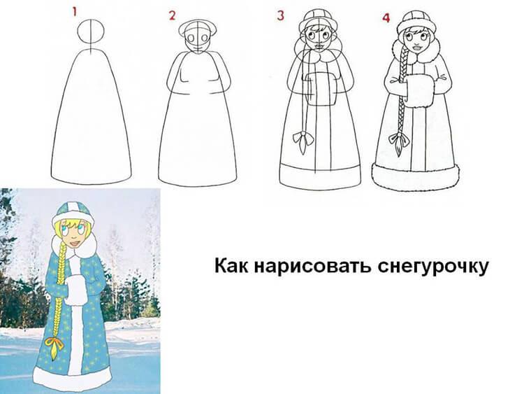Рисунки на новогоднюю тематику: что можно нарисовать на Новый год risunki na novogodnyuyu temu 41