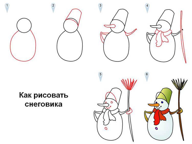 Нарисовать картинку на новый год поэтапно