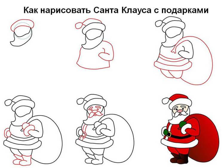 Рисунки на новогоднюю тематику: что можно нарисовать на Новый год risunki na novogodnyuyu temu 45