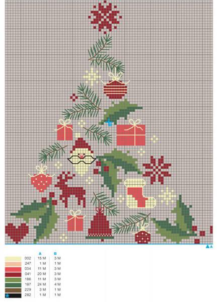 Рисунки на новогоднюю тематику: что можно нарисовать на Новый год risunki na novogodnyuyu temu 75