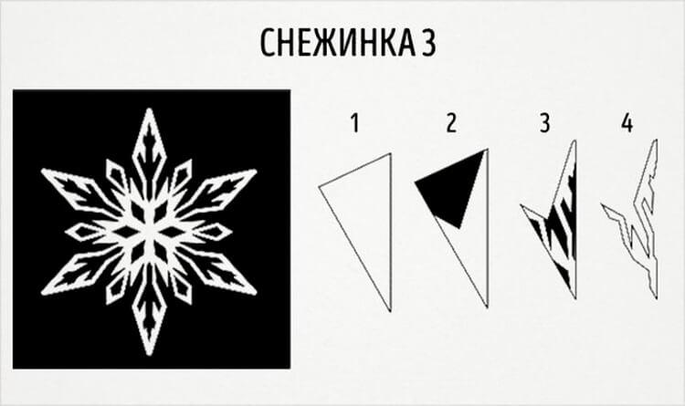 Красивые оригинальные снежинки на Новый год: создаем своими руками, шаблоны с фото snezhinki iz bumagi svoimi rukami 11
