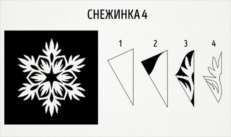 Красивые оригинальные снежинки на Новый год: создаем своими руками, шаблоны с фото snezhinki iz bumagi svoimi rukami 12