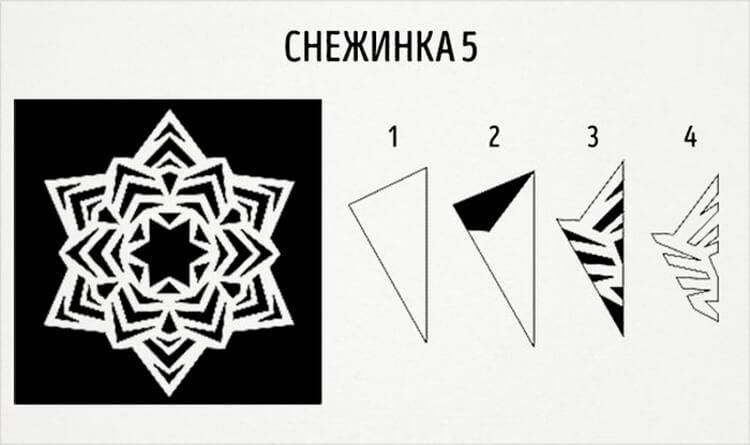 Красивые оригинальные снежинки на Новый год: создаем своими руками, шаблоны с фото snezhinki iz bumagi svoimi rukami 13