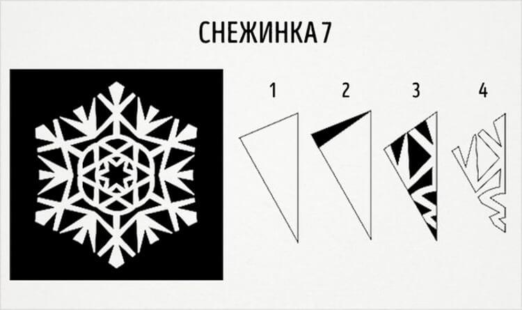 Красивые оригинальные снежинки на Новый год: создаем своими руками, шаблоны с фото snezhinki iz bumagi svoimi rukami 15