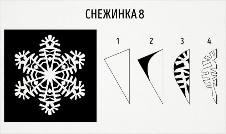 Красивые оригинальные снежинки на Новый год: создаем своими руками, шаблоны с фото snezhinki iz bumagi svoimi rukami 16