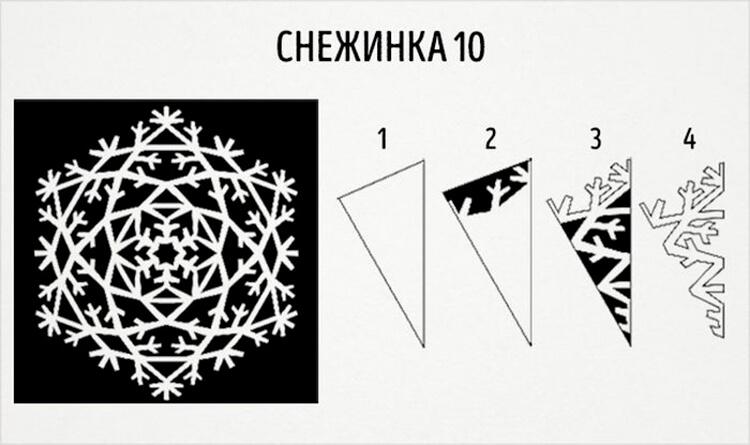 Красивые оригинальные снежинки на Новый год: создаем своими руками, шаблоны с фото snezhinki iz bumagi svoimi rukami 18