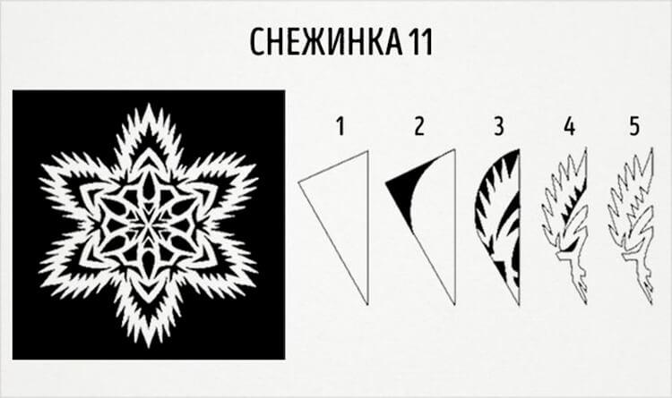 Красивые оригинальные снежинки на Новый год: создаем своими руками, шаблоны с фото snezhinki iz bumagi svoimi rukami 19