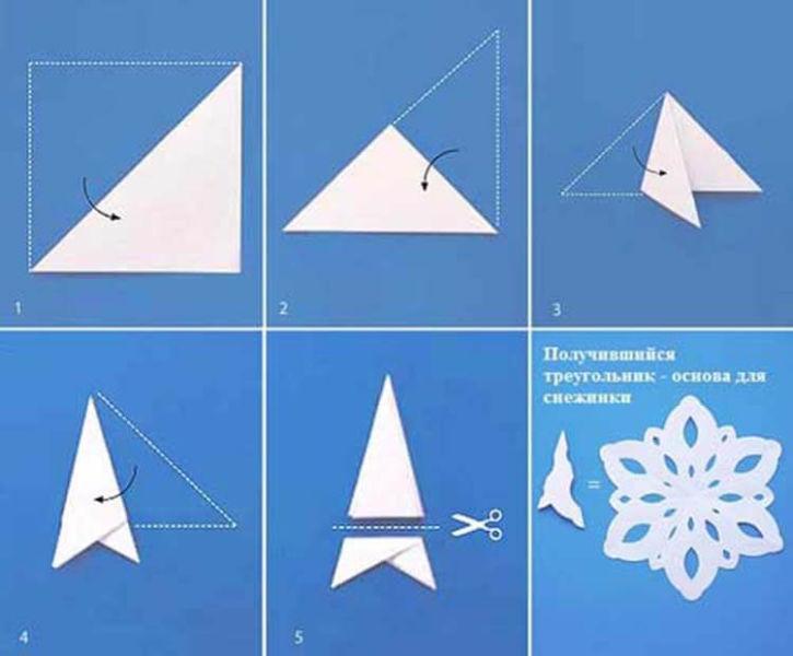 Красивые оригинальные снежинки на Новый год: создаем своими руками, шаблоны с фото snezhinki iz bumagi svoimi rukami 2