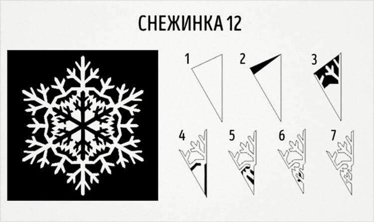 Красивые оригинальные снежинки на Новый год: создаем своими руками, шаблоны с фото snezhinki iz bumagi svoimi rukami 20
