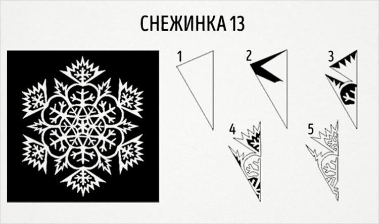 Красивые оригинальные снежинки на Новый год: создаем своими руками, шаблоны с фото snezhinki iz bumagi svoimi rukami 21