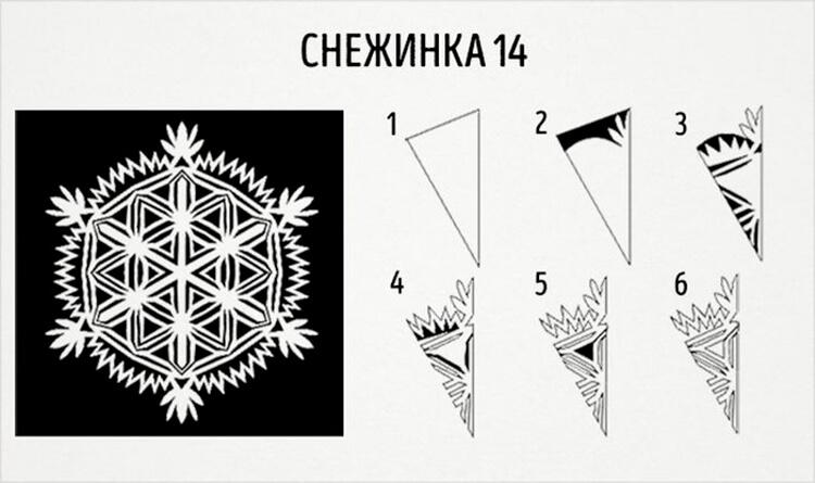 Красивые оригинальные снежинки на Новый год: создаем своими руками, шаблоны с фото snezhinki iz bumagi svoimi rukami 22