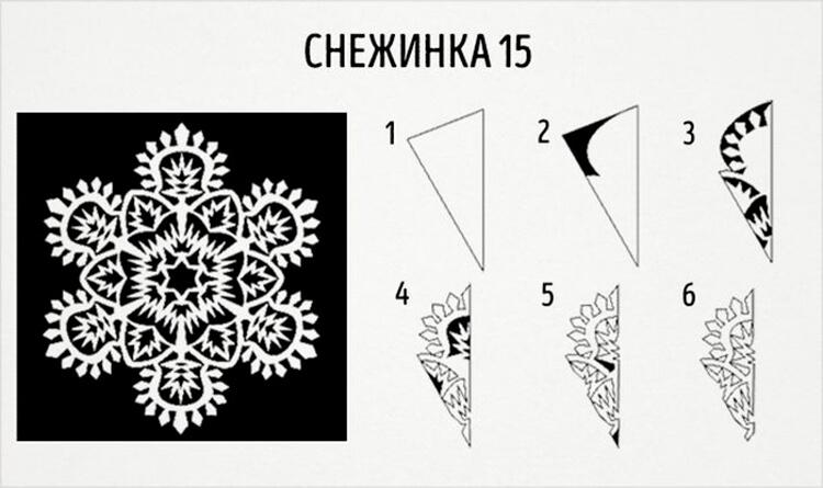 Красивые оригинальные снежинки на Новый год: создаем своими руками, шаблоны с фото snezhinki iz bumagi svoimi rukami 23