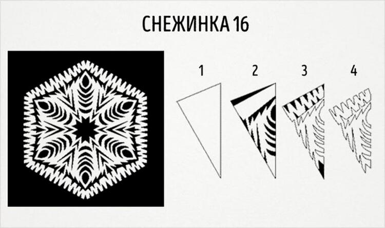 Красивые оригинальные снежинки на Новый год: создаем своими руками, шаблоны с фото snezhinki iz bumagi svoimi rukami 24