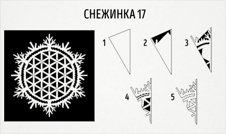 Красивые оригинальные снежинки на Новый год: создаем своими руками, шаблоны с фото snezhinki iz bumagi svoimi rukami 25
