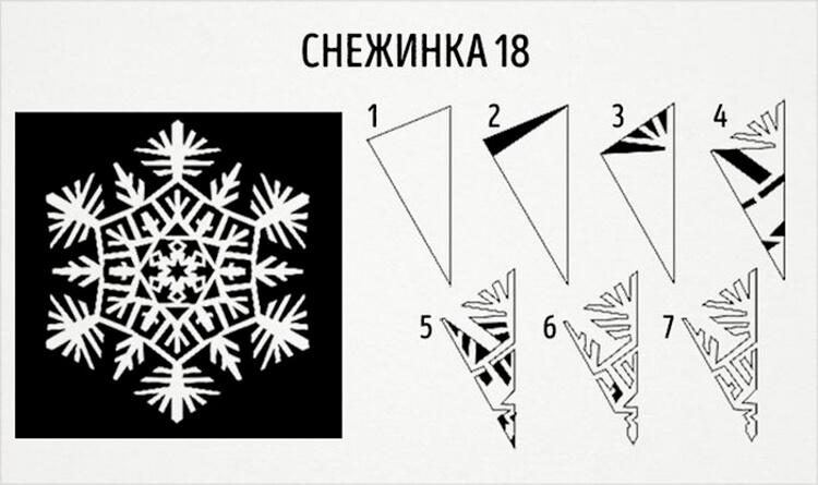 Красивые оригинальные снежинки на Новый год: создаем своими руками, шаблоны с фото snezhinki iz bumagi svoimi rukami 26