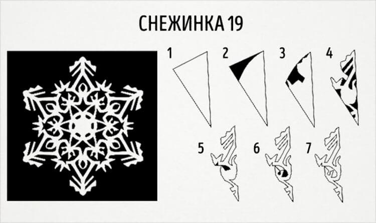 Красивые оригинальные снежинки на Новый год: создаем своими руками, шаблоны с фото snezhinki iz bumagi svoimi rukami 27