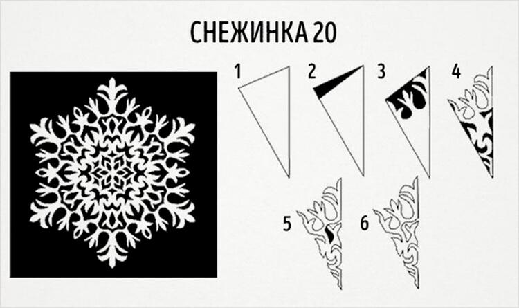 Красивые оригинальные снежинки на Новый год: создаем своими руками, шаблоны с фото snezhinki iz bumagi svoimi rukami 28