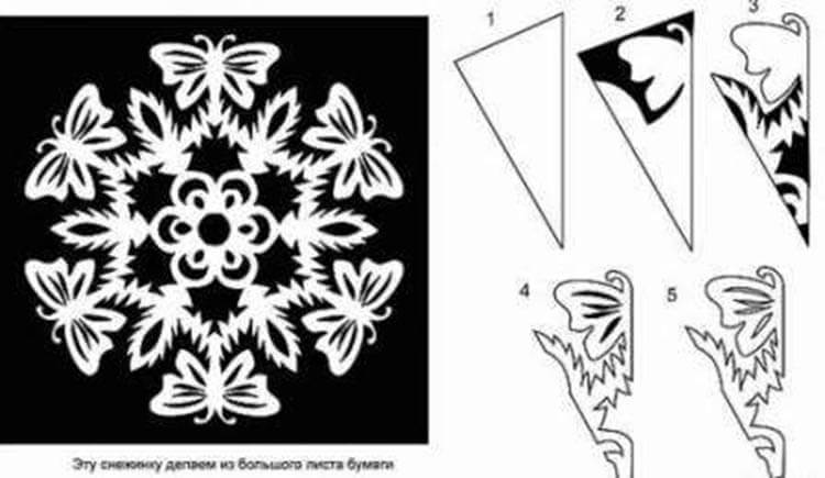 Красивые оригинальные снежинки на Новый год: создаем своими руками, шаблоны с фото snezhinki iz bumagi svoimi rukami 63