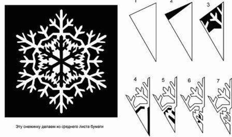 Красивые оригинальные снежинки на Новый год: создаем своими руками, шаблоны с фото snezhinki iz bumagi svoimi rukami 64