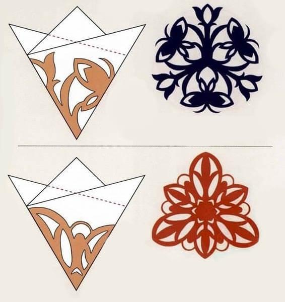 Красивые оригинальные снежинки на Новый год: создаем своими руками, шаблоны с фото snezhinki iz bumagi svoimi rukami 97